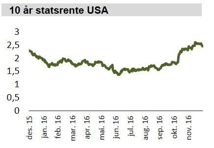 10-ar-statsrente-USA.jpg#asset:459