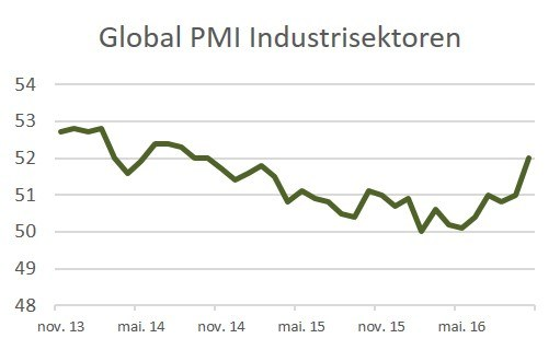 PMI.jpg#asset:247